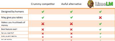 LimeLM comparison