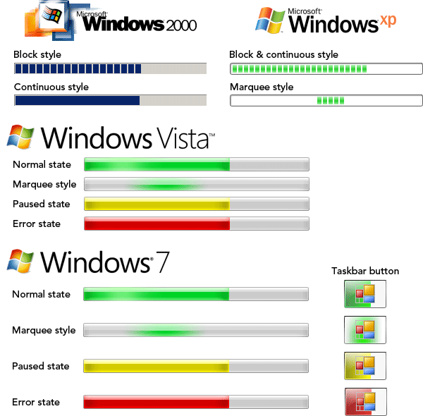Windows 7 Progress Bar Screenshot
